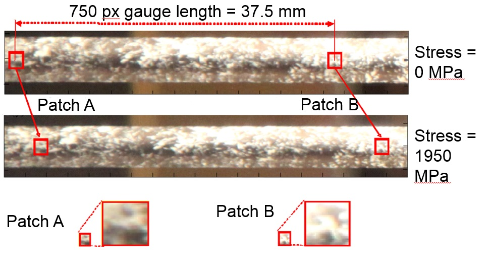 Digital image correlation is an excellent strain measurement technology. This figure shows two images taken using image correlation techniques on a piece of prestressing steel. The top image illustrates time zero with an applied stress of zero. The second photo below shows the specimen at 100 seconds, with an applied stress state of 1950 MPa. The speckle pattern seen allows a software to track movement of the bar as it deforms (strains) between different pictures. The software tracks tiny patches. Think of them loke a box. The software can then be used to tell the user how much these patches move between the images.